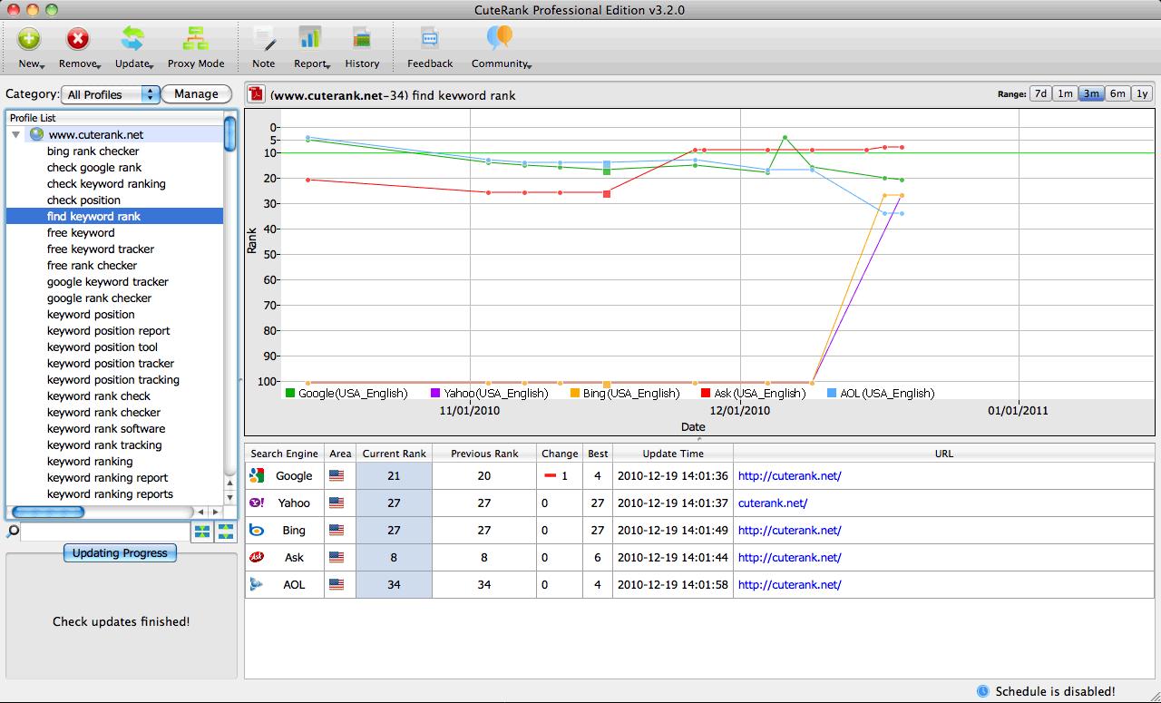 keyword ranking tool for mac cuterank mac edition cuterank